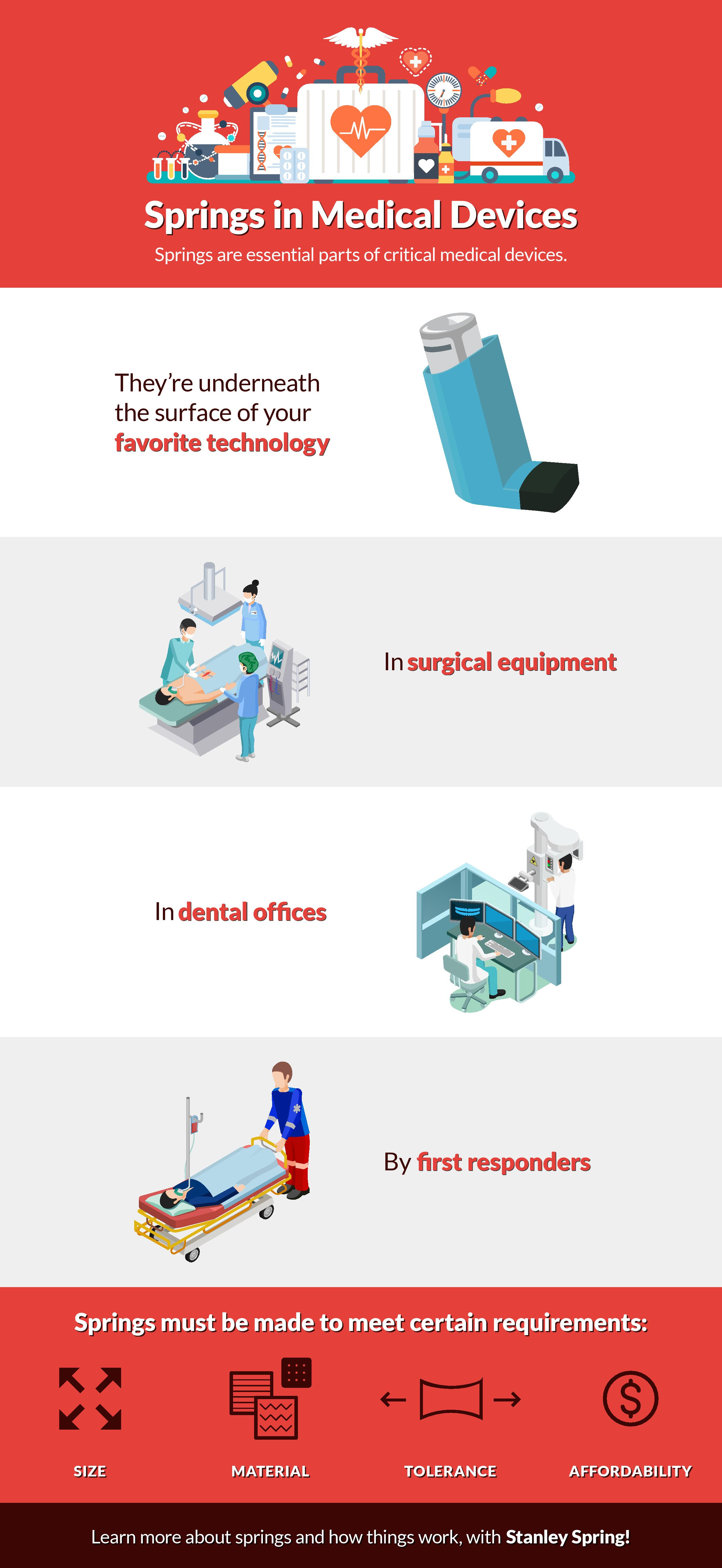 springs_in_medical-devices-min